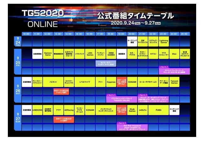 「東京ゲームショウ2020 オンライン」配信スケジュールを発表!!
