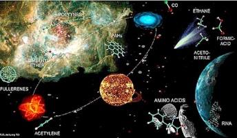 地球最初の生命がどうやって誕生したのか考えた結果
