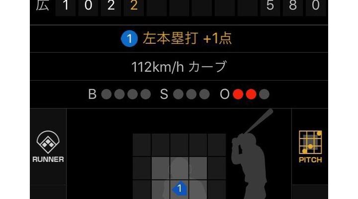 今日の広島戦で巨人・田口が菊池にHRを打たれたボール・・・