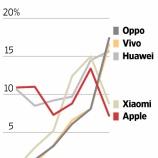 『【AAPL】アップル、予想を上回る決算で株価急騰!』の画像