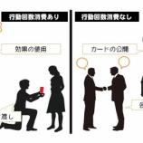 『ルールの説明②』の画像