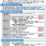 『「戸田市待機児童緊急対策アクションプラン」が策定されました』の画像