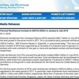 『フィリピン人の海外出稼ぎ労働者から本国への送金額が増加傾向。2017年は約3兆円も。』の画像