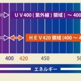 『新世代UVカットレンズ High Energy Violetilight Protection Lens』の画像