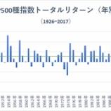 『クソダサい投資家は持ち株が値下がりするリスクよりも、配当再投資を怠る機会損失のリスクに危機感を持て!』の画像