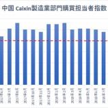 『【米中貿易摩擦】中国経済失速で、世界経済のリスク高まる』の画像