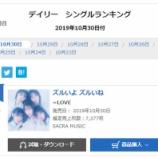 『[オリコン] =LOVE 6thシングル「ズルいよ ズルいね」2日目売上 7,377枚(累計134,064枚)! 1位!!【イコラブ、ノイミー】』の画像