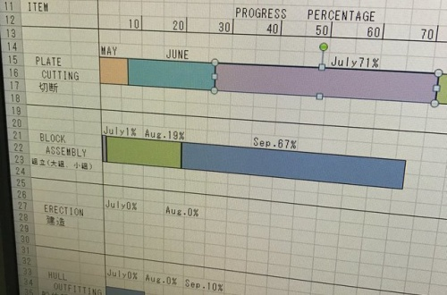 【悲報】ゆとり新入社員、Excelの方眼紙でグラフを作ってしまうwwwwwwwwwwwwwwのサムネイル画像