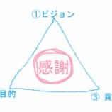 『幸せだな~   って思うんです  ( *´艸`)』の画像