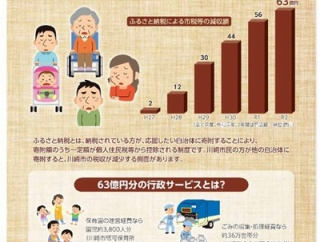 川崎、「治安が悪い街」から「住みたい街」に変貌 なぜ人気なのか