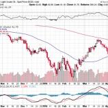『石油株は長期的に見れば「買い」の理由』の画像