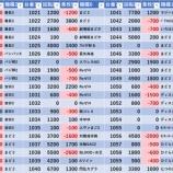 『1/19 123笹塚』の画像
