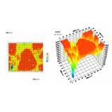 『<微小領域> シリコンカーバイド(SiC)複合材料の熱伝導率』の画像