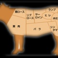 牛肉 部位 ハラミは内臓です