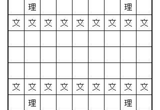 「文系と理系」を的確に現した画像がツイッターで和田に!