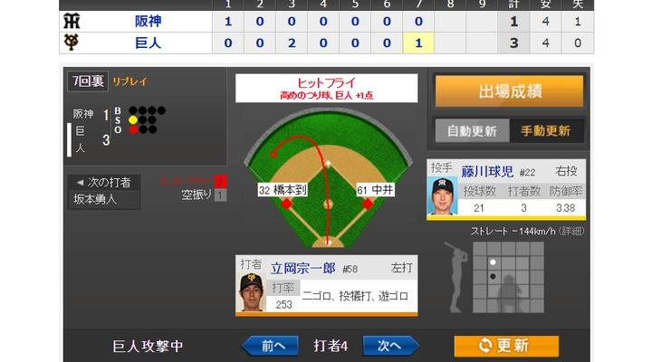 【 動画あり 】vs阪神!7回裏、立岡がタイムリー!3-1とリードを広げる!