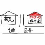 『タマホームで建てた我が家の土地選び 見積価格(値段)と費用の話 #14』の画像