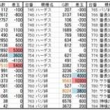 『4/9 ミクちゃんアリーナ茨木 特日』の画像