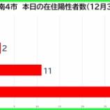 『【新型コロナ】新たな陽性数 12月3日(木)、戸田市0人・蕨市2人・川口市11人・さいたま市33人。埼玉県は109例発表。』の画像