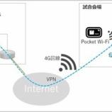 『外出先からPCをリモート操作(SoftEther VPNを検証)』の画像
