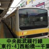 『中央総武線 各駅停車 車窓[東行・4]西船橋→千葉』の画像