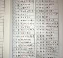 「すみません」を各都道府県の方言で言うとこうなる。栃木県とか謝る気ないだろこれ