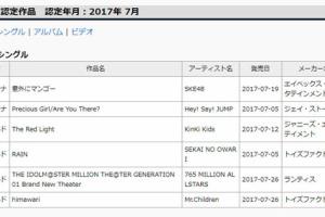 【ミリマス】「MTG01 Brand New Theater!」の出荷枚数が10万枚突破!ゴールドディスクに認定!