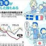 日本「少子化ヤバインゴ…みんな子供作ってクレメンス」若者「ン拒否するゥ」