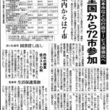 『戸田市も参加します 行政サービス単価比べ(全国から72市参加)』の画像