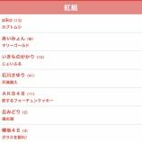 『【速報】第69回『NHK紅白歌合戦』欅坂46は『ガラスを割れ!』に決定!センターは誰になるのか?』の画像