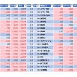 『メッセ荻窪 8/7~13 グランドオープン一週間まとめ』の画像