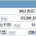 【異次元の高配当】利回り15%超!!【6810】マクセルHD