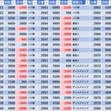 『11/17 エスパス渋谷新館 旧イベ』の画像