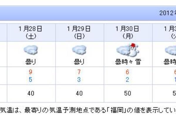 天気 予報 北九州