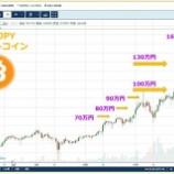 『モナコイン上昇!モナコインが買われる理由』の画像