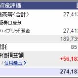 『週末(3月11日)の資産評価額。2億7418万3394円』の画像