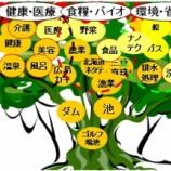 『回顧2015-2020(4200回記念)(8)』の画像