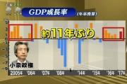 【悲報】民主党政権、歴史から抹消される