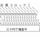 台風6号が発生 16日に沖縄直撃のおそれ 大雨・暴風・高波に警戒