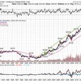 『【朗報】米ビットコイン投信に機関投資家の「買い」が殺到!!』の画像