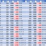 『4/7 123笹塚 スロパチ広告』の画像