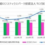 『三井不動産ロジスティクスパーク投資法人・第8期(2020年7月期)決算・一口当たり分配金は6,977円』の画像
