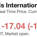 『大暴落したフィリップ・モリス(PM)、ブリティッシュ・アメリカン・タバコ(BTI)を25万円分買い増ししたよ!』の画像