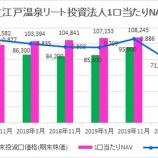 『大江戸温泉リート投資法人・第8期(2020年5月期)決算・一口当たり分配金は2,328円』の画像