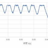 『ヘッドライトをいじります③対策(失敗) GPXジェントルマンレーサー200』の画像