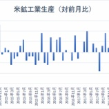 『悪化する米経済指標、「一時的要因」か、それとも「長期的要因」か』の画像