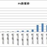 『2019年6月のブログ実績を報告!月間8万PV達成!』の画像