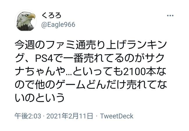 【悲報】サクナヒメ開発者「サクナヒメがPS4の売上トップってどんだけ売れてないんだよ」とつぶやいた結果wwwwww