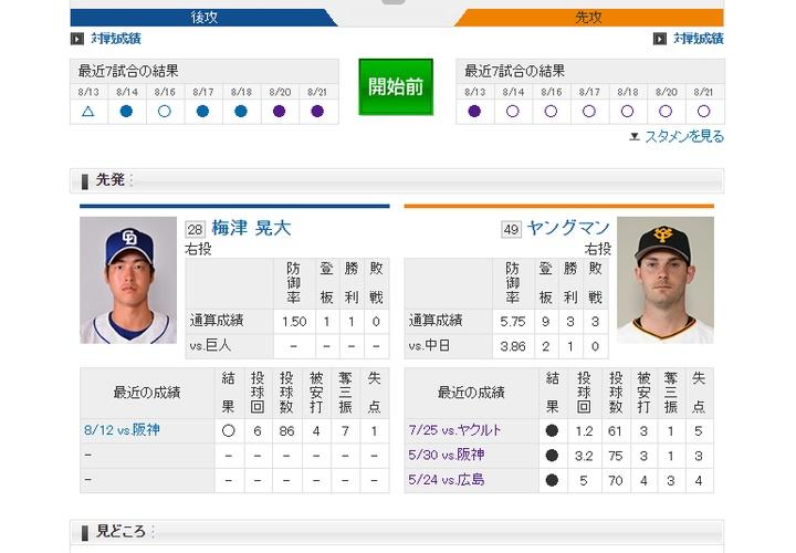【 巨人実況!】vs 中日![8/22]  先発はヤングマン!捕手は大城!