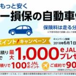 『自動車保険の加入・更新はJAL保険ナビがお得。毎年eJALポイントがもらえます。』の画像